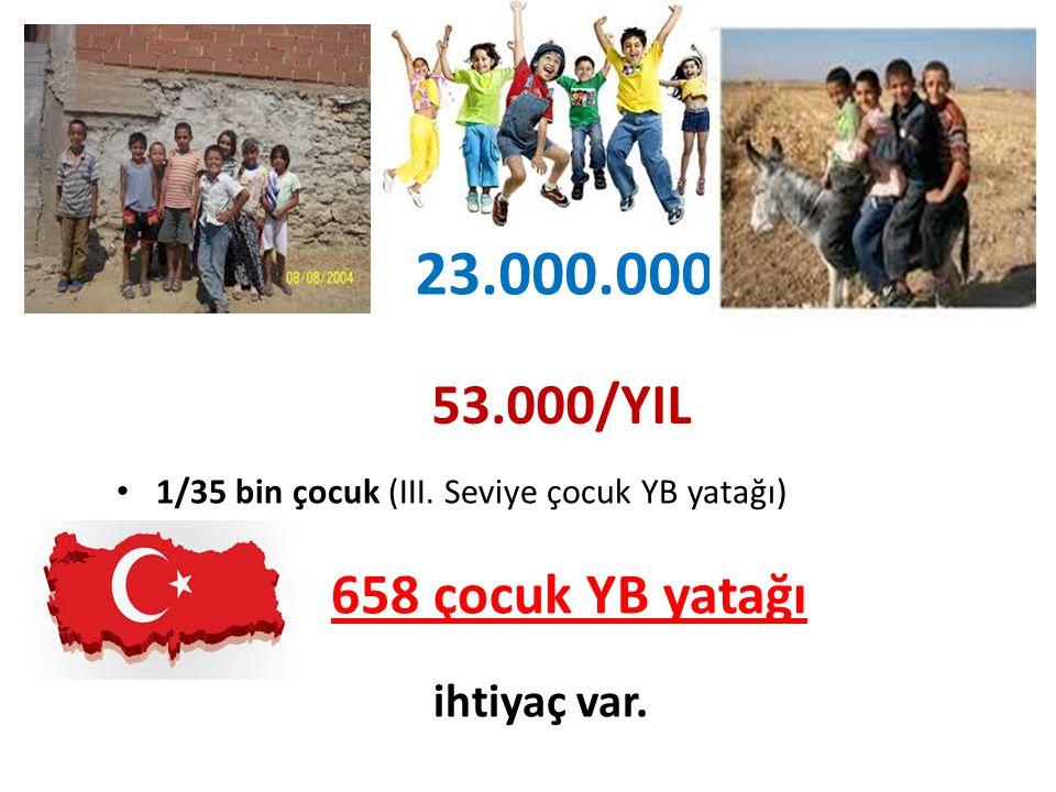 23.000.000 53.000/YIL 1/35 bin çocuk (III. Seviye çocuk YB yatağı)