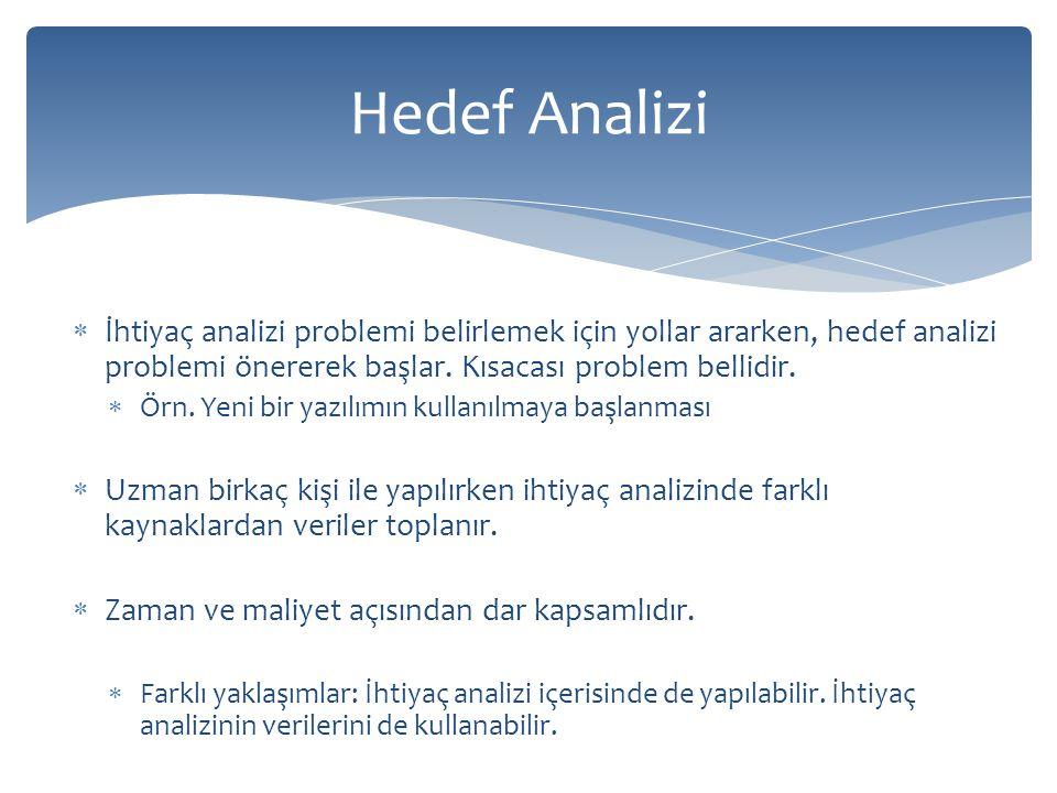 Hedef Analizi İhtiyaç analizi problemi belirlemek için yollar ararken, hedef analizi problemi önererek başlar. Kısacası problem bellidir.