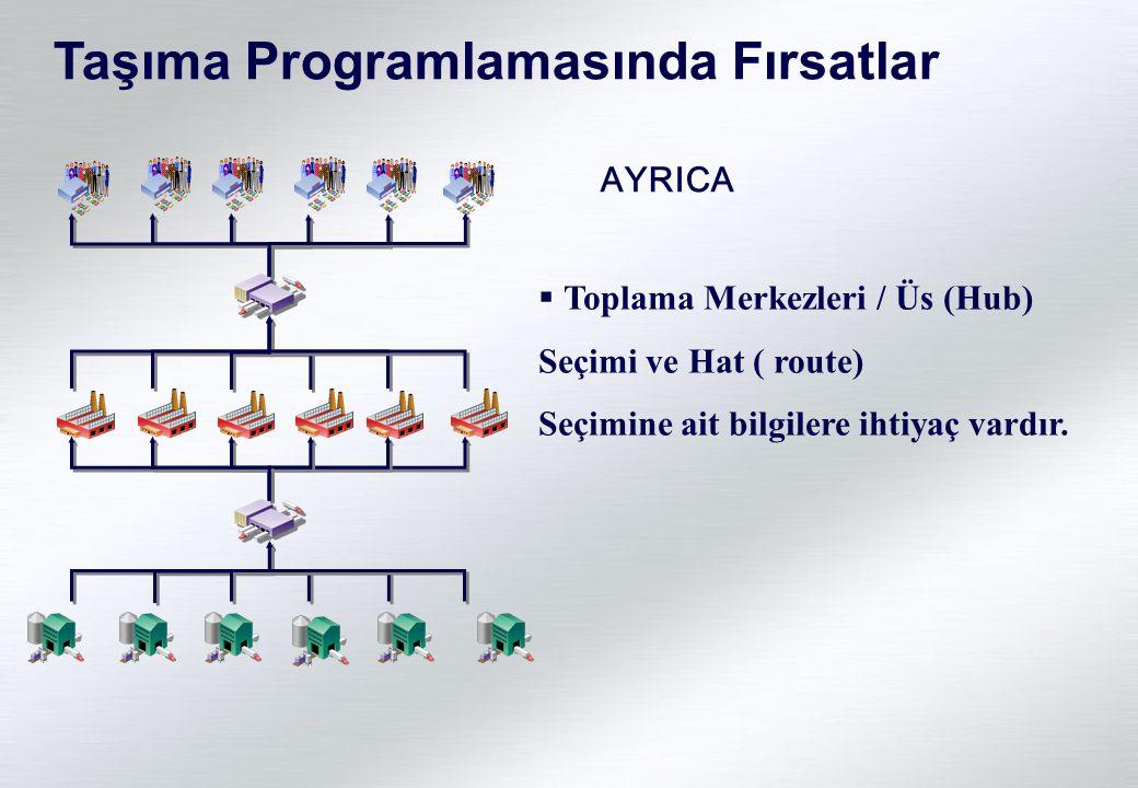 Taşıma Programlamasında Fırsatlar
