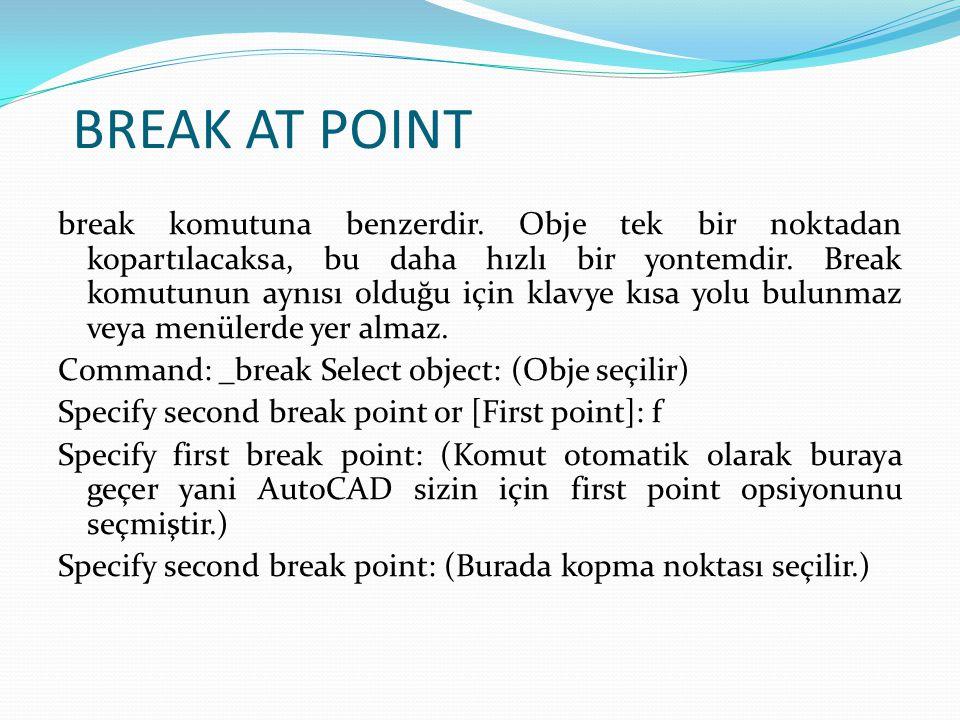 BREAK AT POINT