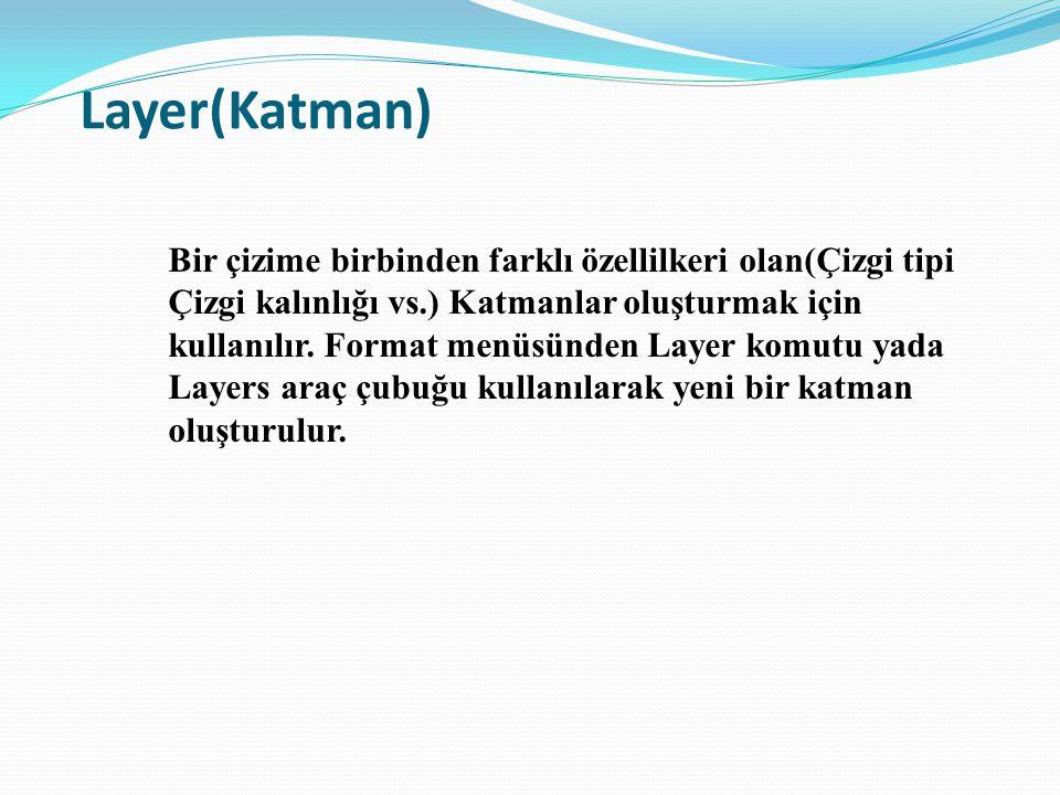 Layer(Katman)