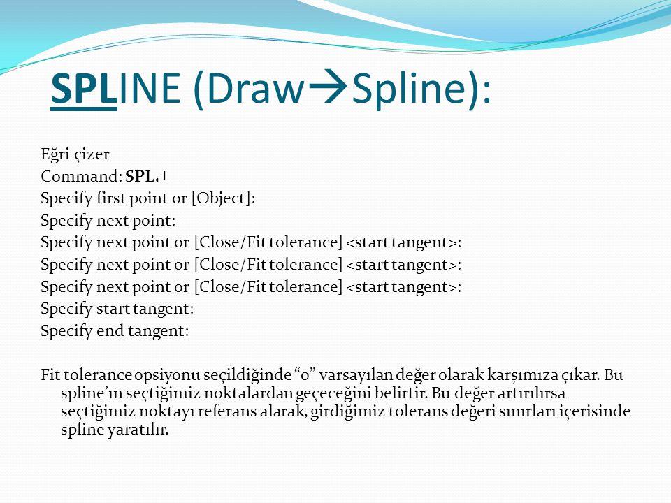 SPLINE (DrawSpline):