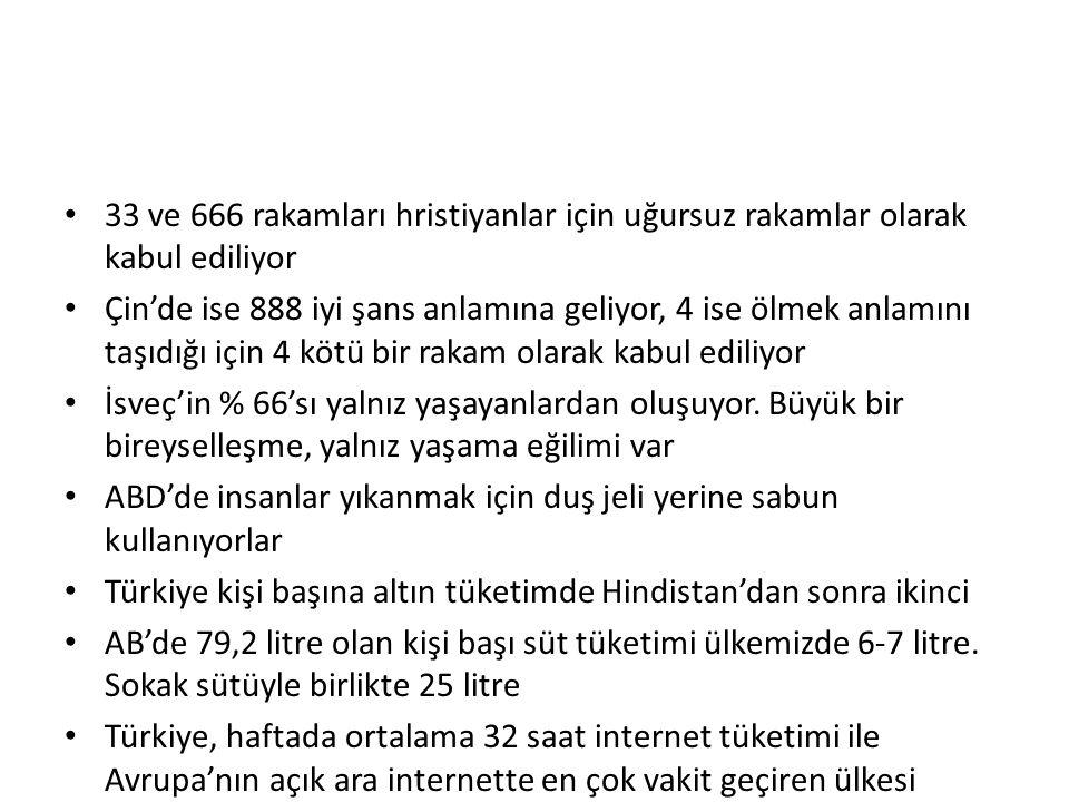 33 ve 666 rakamları hristiyanlar için uğursuz rakamlar olarak kabul ediliyor