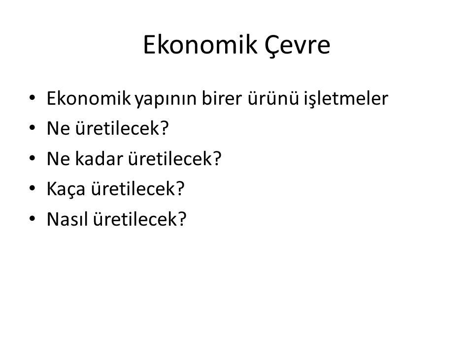 Ekonomik Çevre Ekonomik yapının birer ürünü işletmeler Ne üretilecek