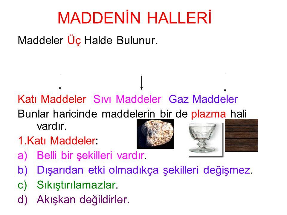 MADDENİN HALLERİ Maddeler Üç Halde Bulunur.