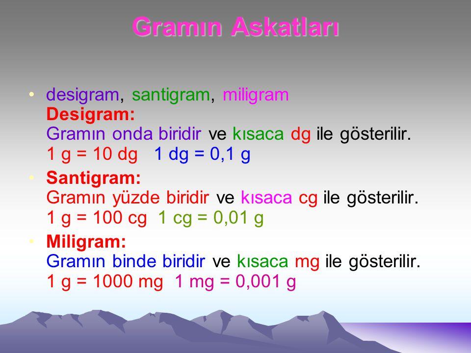Gramın Askatları desigram, santigram, miligram Desigram: Gramın onda biridir ve kısaca dg ile gösterilir. 1 g = 10 dg 1 dg = 0,1 g.