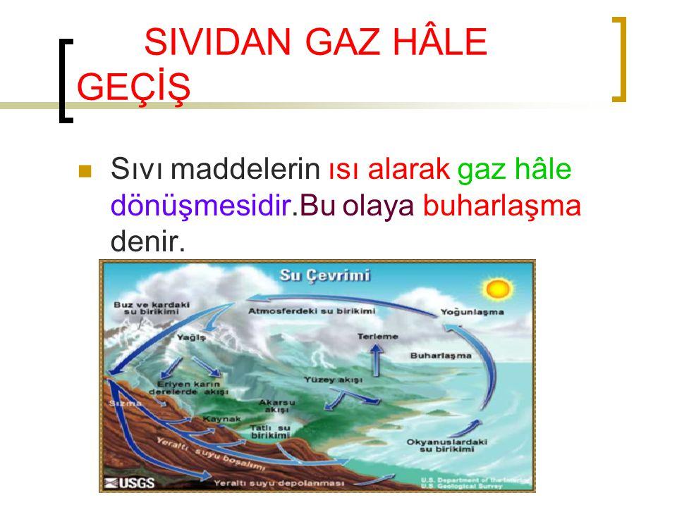 SIVIDAN GAZ HÂLE GEÇİŞ Sıvı maddelerin ısı alarak gaz hâle dönüşmesidir.Bu olaya buharlaşma denir.