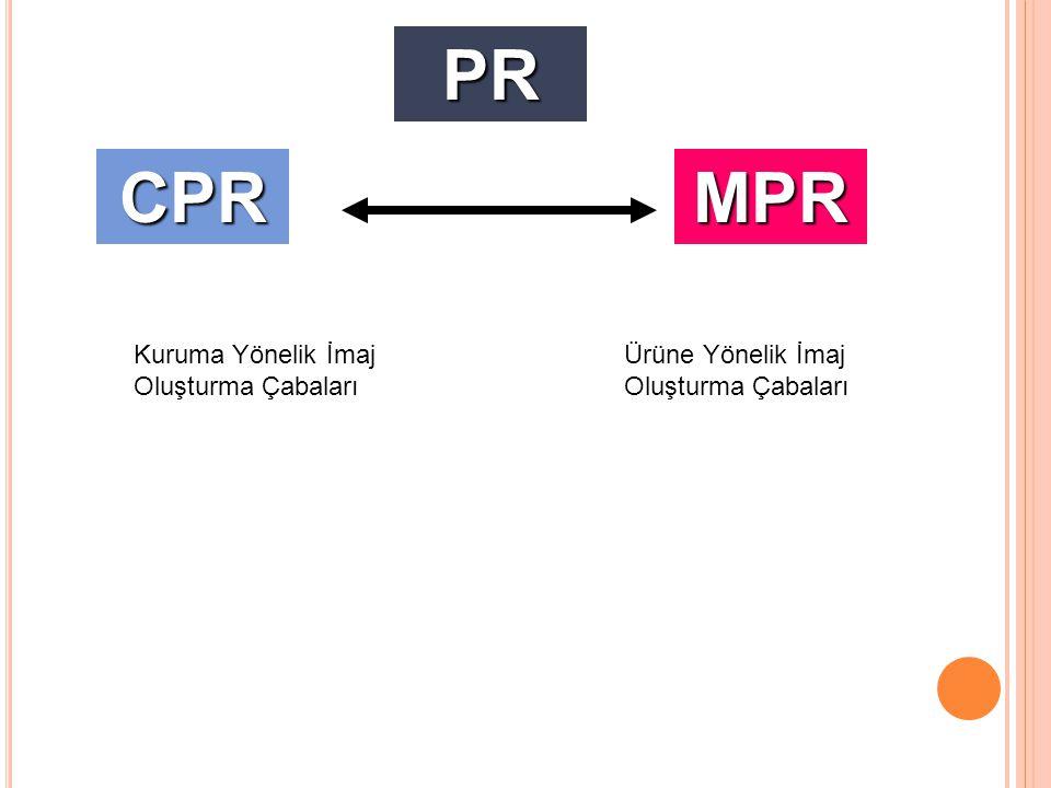 PR CPR MPR Kuruma Yönelik İmaj Oluşturma Çabaları