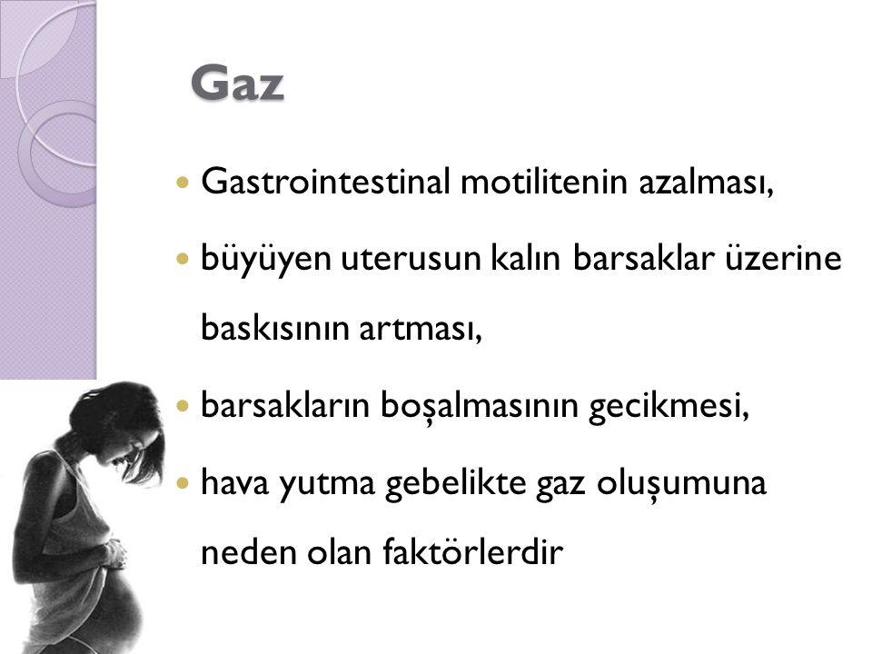 Gaz Gastrointestinal motilitenin azalması,