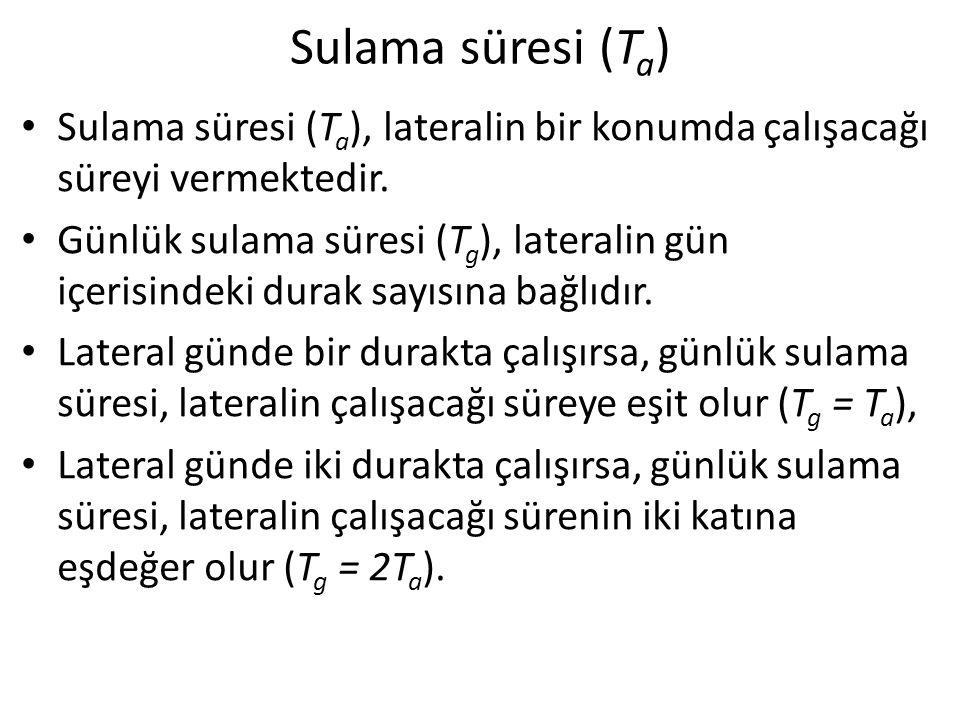Sulama süresi (Ta) Sulama süresi (Ta), lateralin bir konumda çalışacağı süreyi vermektedir.