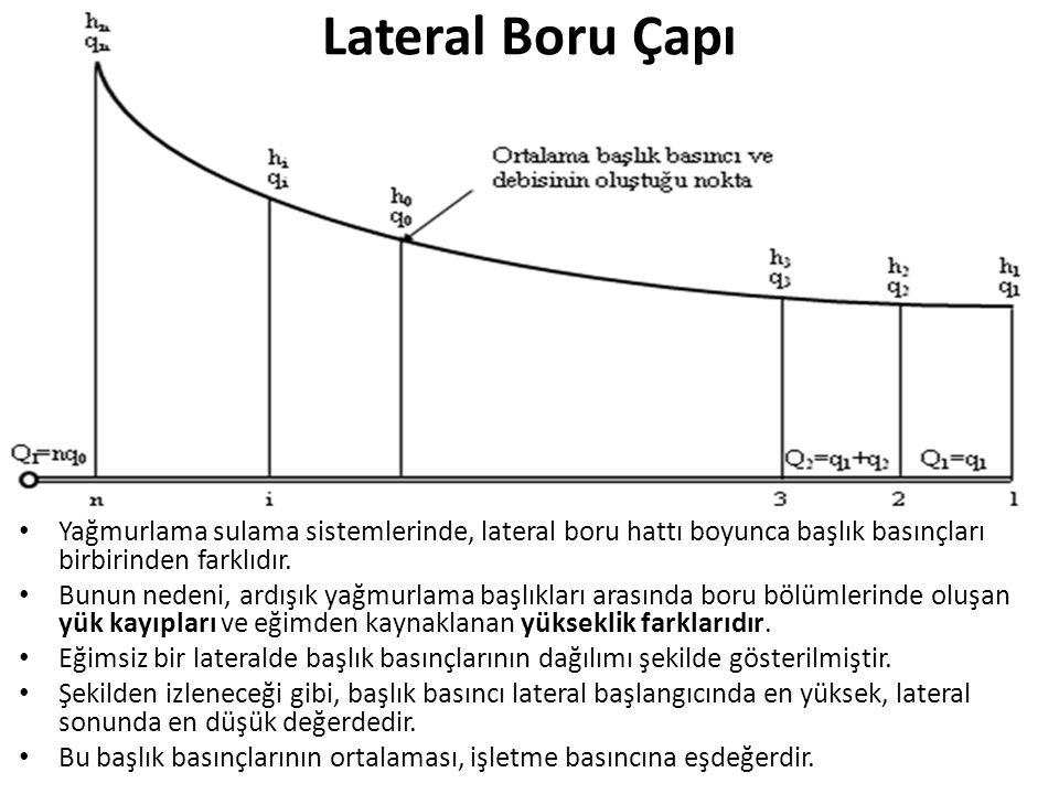 Lateral Boru Çapı Yağmurlama sulama sistemlerinde, lateral boru hattı boyunca başlık basınçları birbirinden farklıdır.