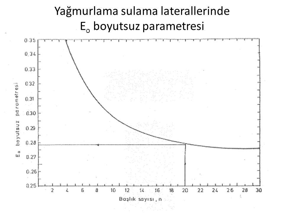 Yağmurlama sulama laterallerinde Eo boyutsuz parametresi