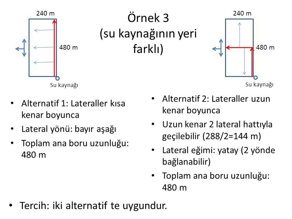 Örnek 3 (su kaynağının yeri farklı)