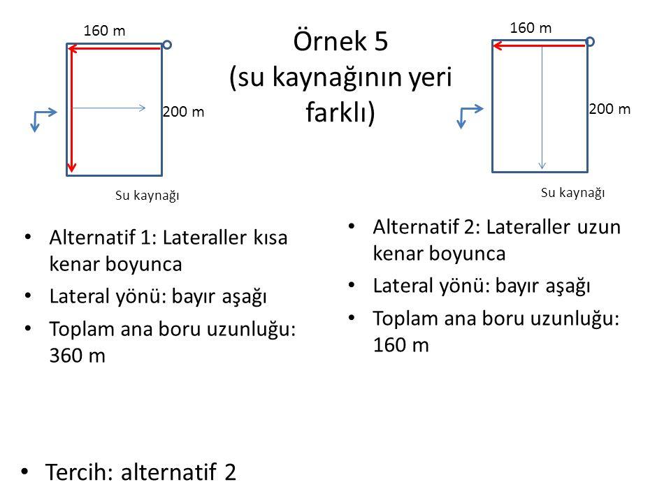 Örnek 5 (su kaynağının yeri farklı)