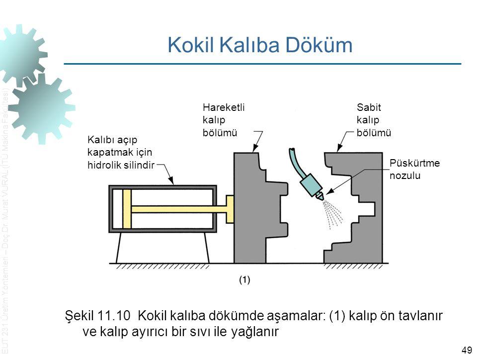 Kokil Kalıba Döküm Şekil 11.10 Kokil kalıba dökümde aşamalar: (1) kalıp ön tavlanır ve kalıp ayırıcı bir sıvı ile yağlanır.