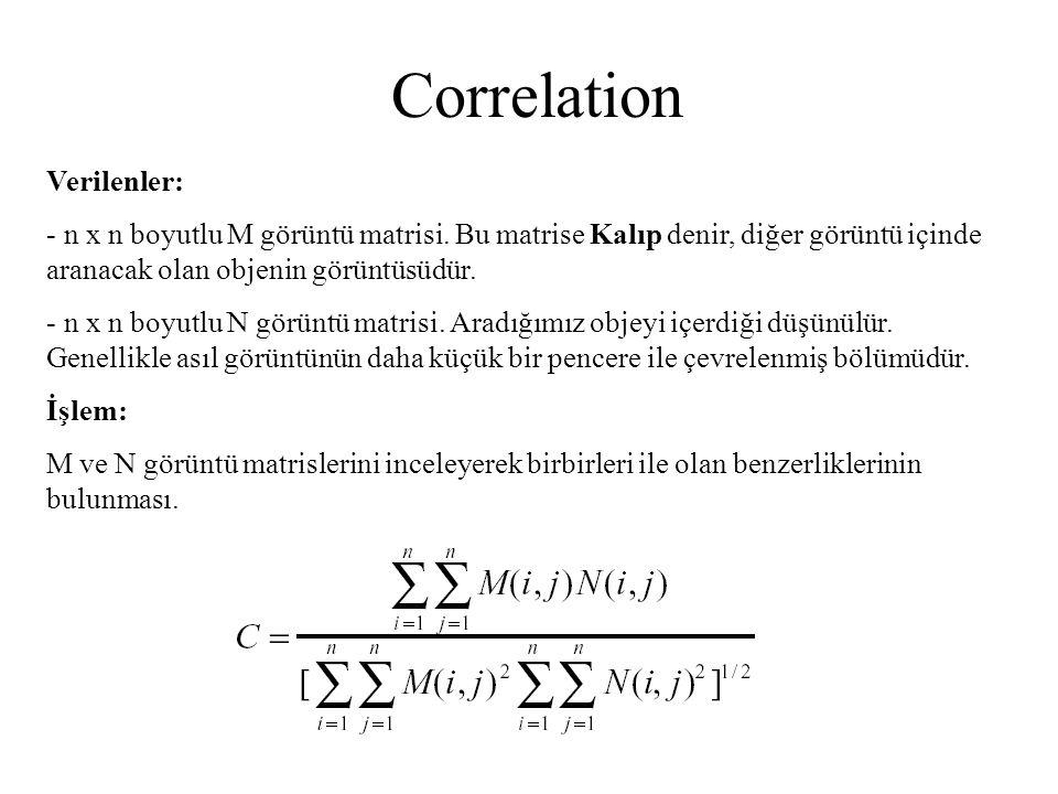 Correlation Verilenler: