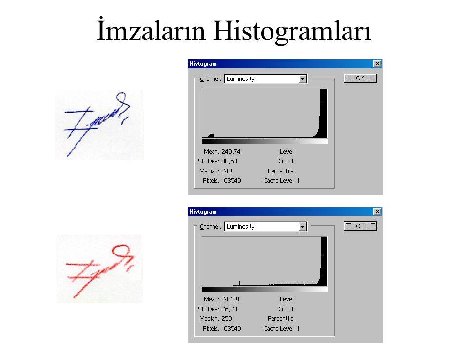 İmzaların Histogramları