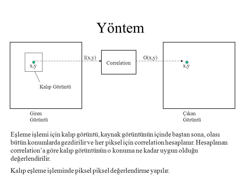 Yöntem x,y. Kalıp Görüntü. Giren Görüntü. I(x,y) O(x,y) Çıkan Görüntü. Correlation.