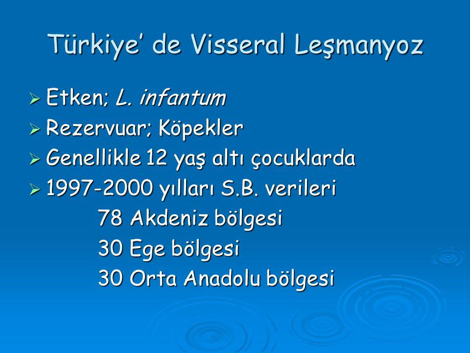 Türkiye' de Visseral Leşmanyoz