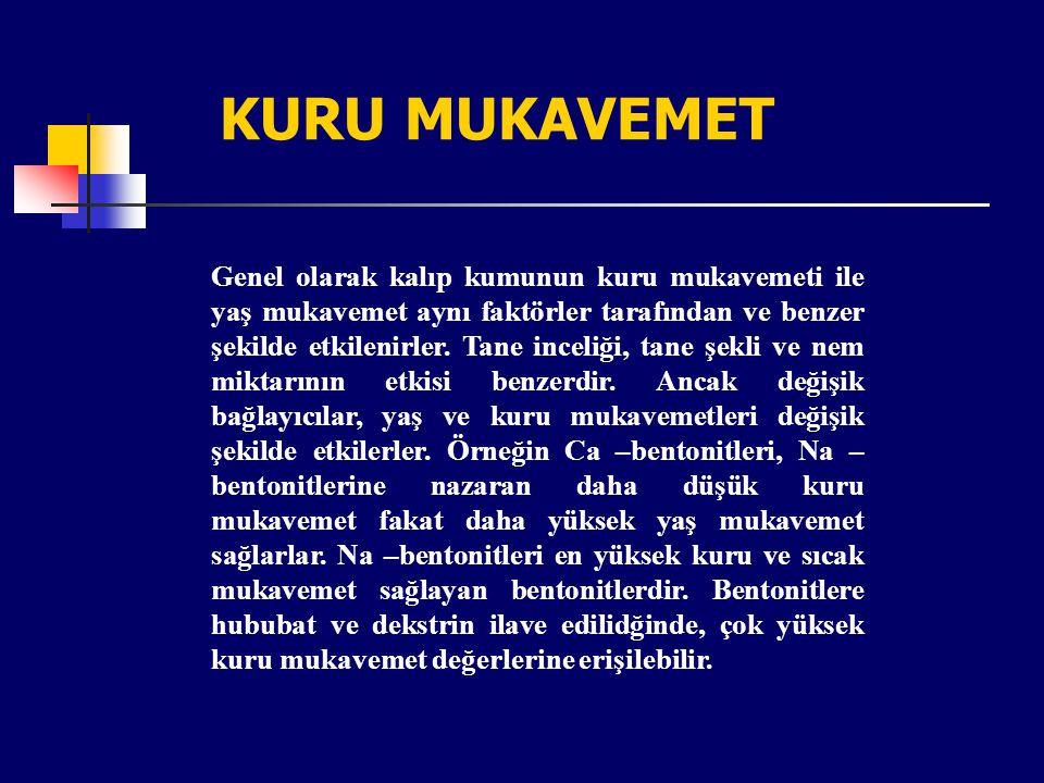 KURU MUKAVEMET