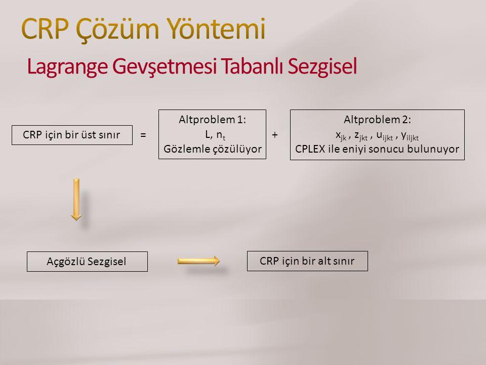 CRP Çözüm Yöntemi Lagrange Gevşetmesi Tabanlı Sezgisel