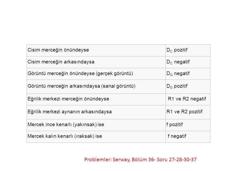 Problemler: Serway, Bölüm 36- Soru 27-28-30-37