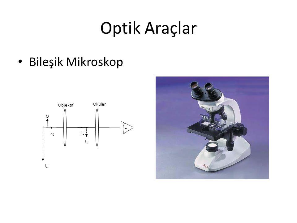 Optik Araçlar Bileşik Mikroskop F0 O I1 Objektif Fe Oküler I2