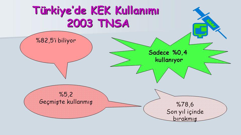 Türkiye'de KEK Kullanımı 2003 TNSA