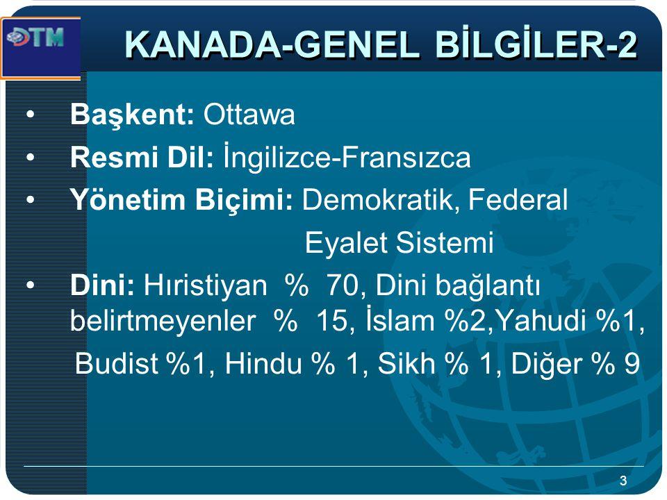 KANADA-GENEL BİLGİLER-2