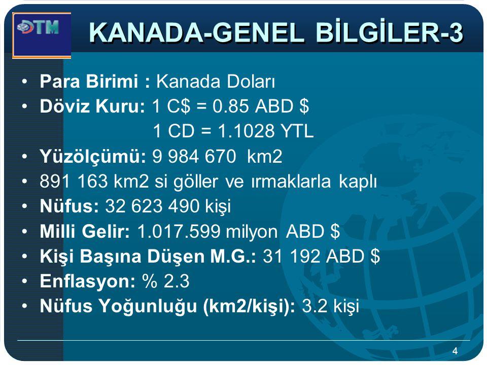 KANADA-GENEL BİLGİLER-3