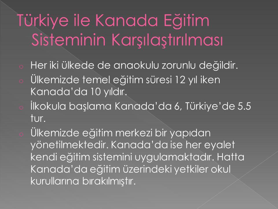 Türkiye ile Kanada Eğitim Sisteminin Karşılaştırılması