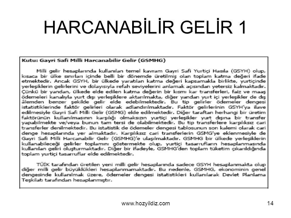 HARCANABİLİR GELİR 1 www.hozyildiz.com