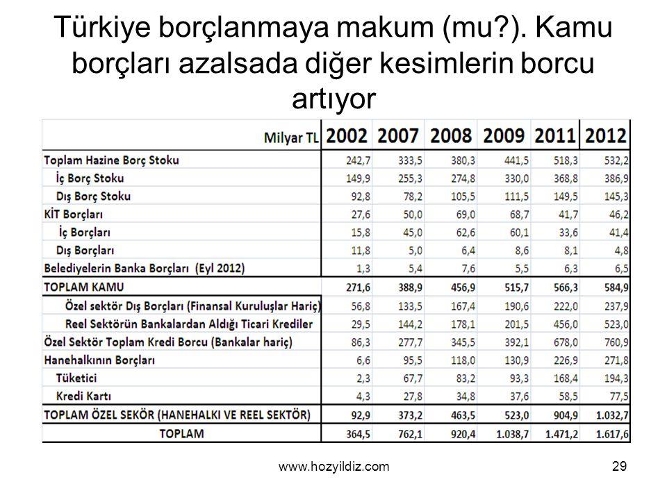 Türkiye borçlanmaya makum (mu. )