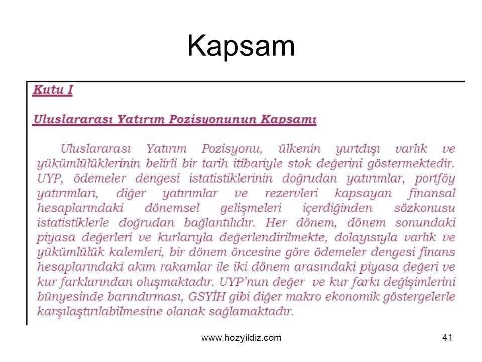 Kapsam www.hozyildiz.com