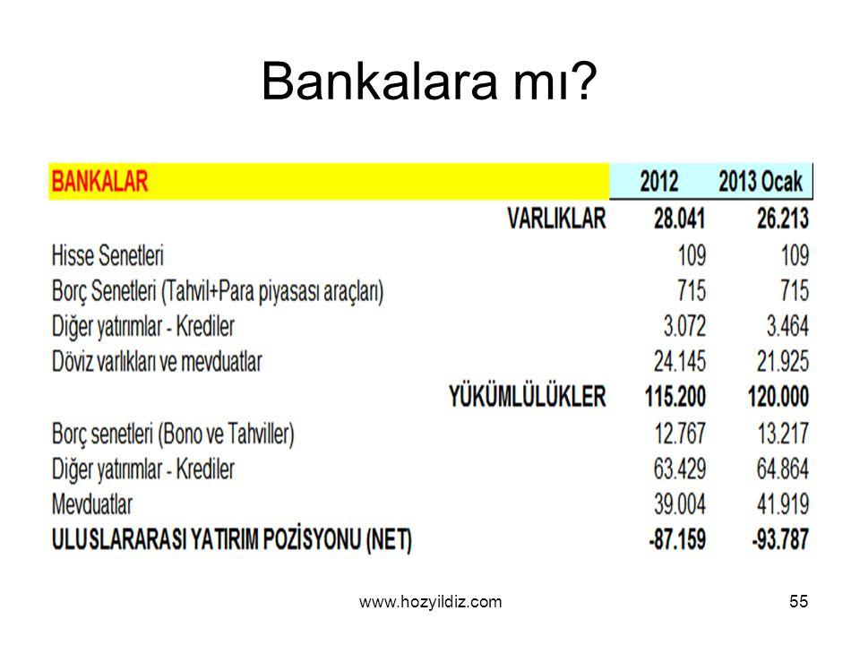 Bankalara mı www.hozyildiz.com