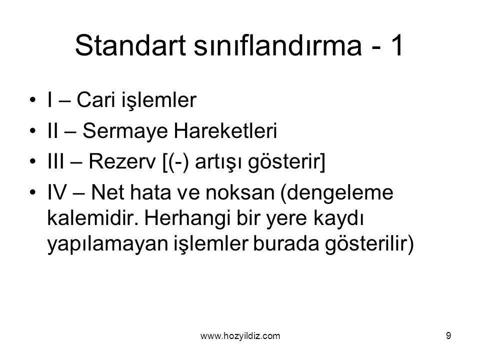 Standart sınıflandırma - 1