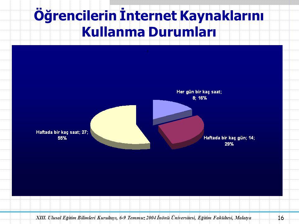 Öğrencilerin İnternet Kaynaklarını Kullanma Durumları