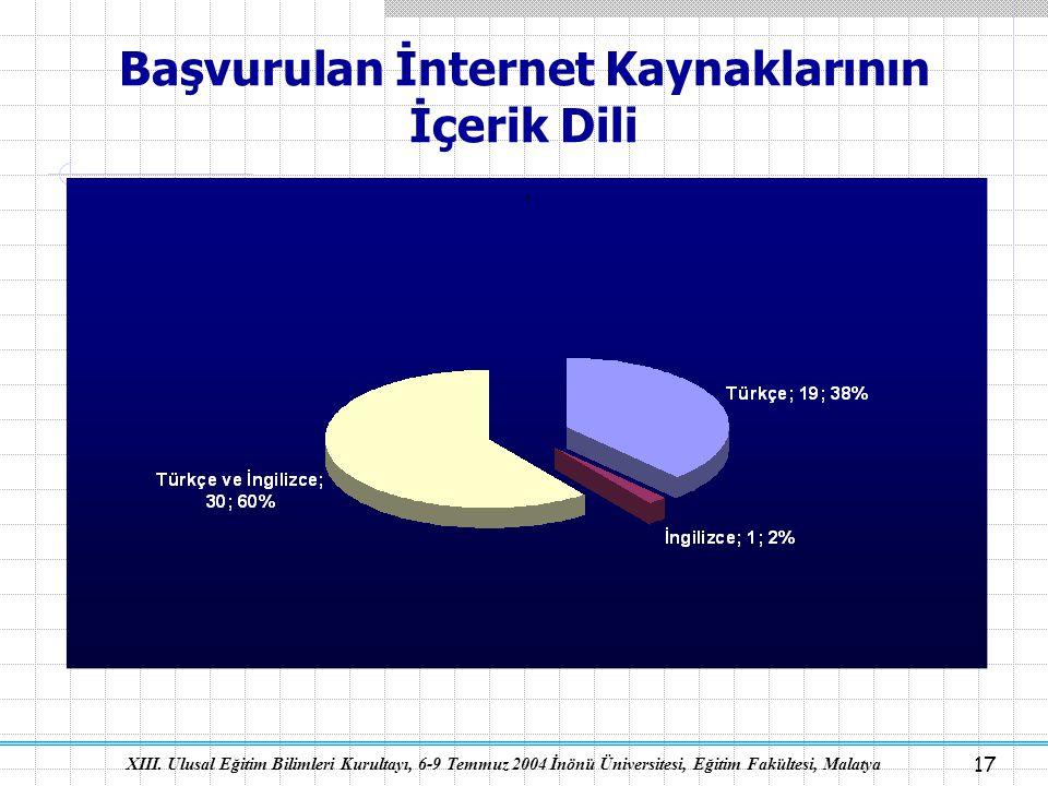 Başvurulan İnternet Kaynaklarının İçerik Dili