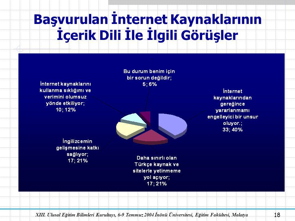 Başvurulan İnternet Kaynaklarının İçerik Dili İle İlgili Görüşler