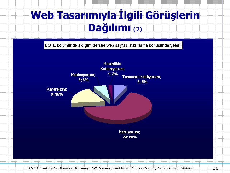 Web Tasarımıyla İlgili Görüşlerin Dağılımı (2)