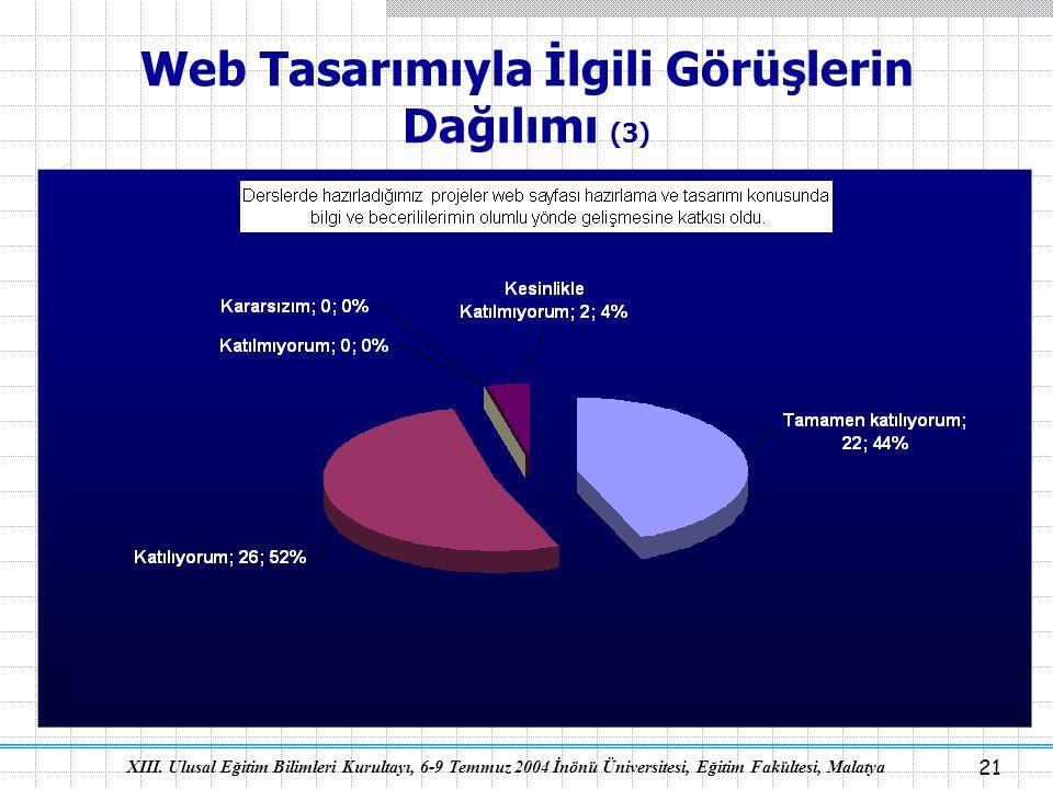 Web Tasarımıyla İlgili Görüşlerin Dağılımı (3)