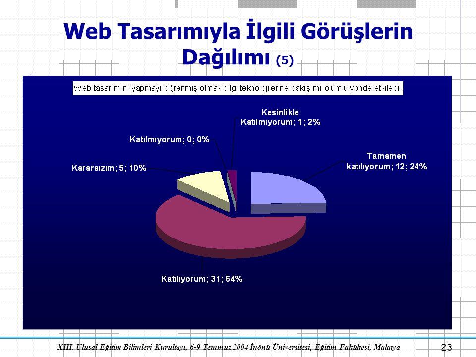 Web Tasarımıyla İlgili Görüşlerin Dağılımı (5)