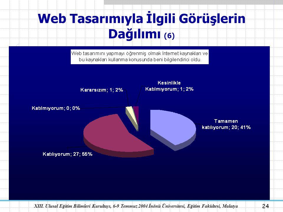 Web Tasarımıyla İlgili Görüşlerin Dağılımı (6)