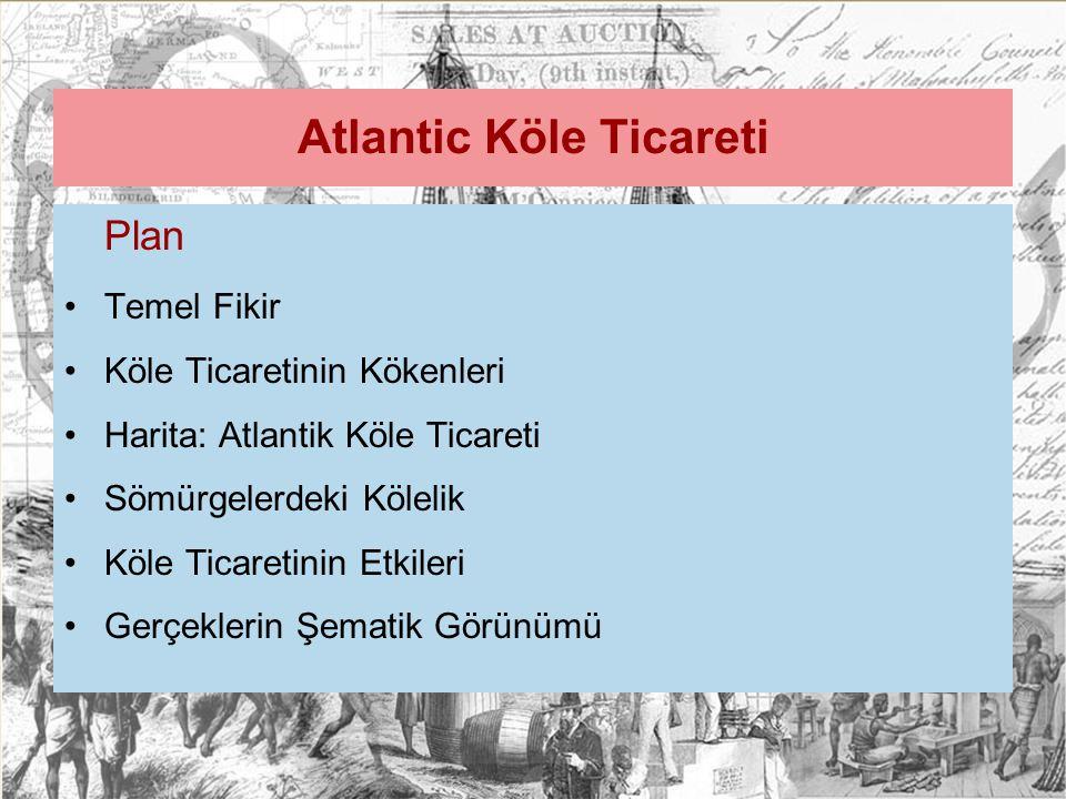 Atlantic Köle Ticareti