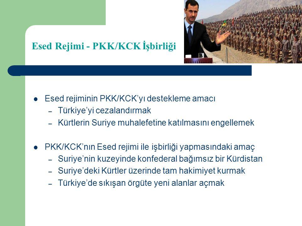 Esed Rejimi - PKK/KCK İşbirliği