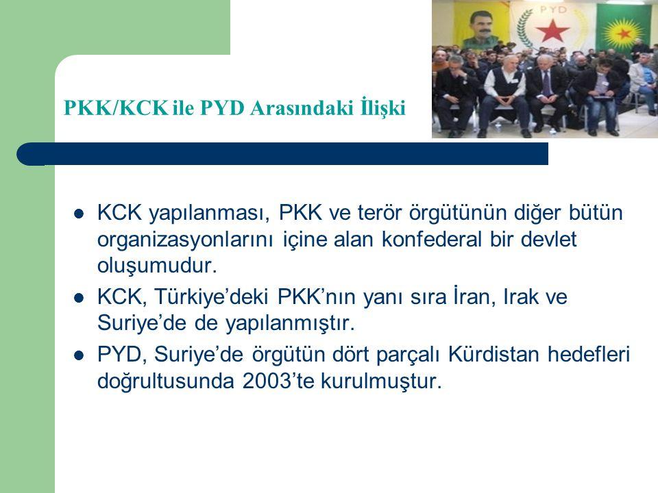 PKK/KCK ile PYD Arasındaki İlişki