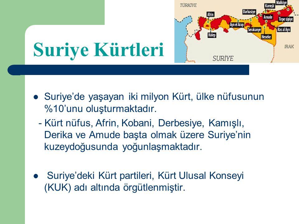 Suriye Kürtleri Suriye'de yaşayan iki milyon Kürt, ülke nüfusunun %10'unu oluşturmaktadır.