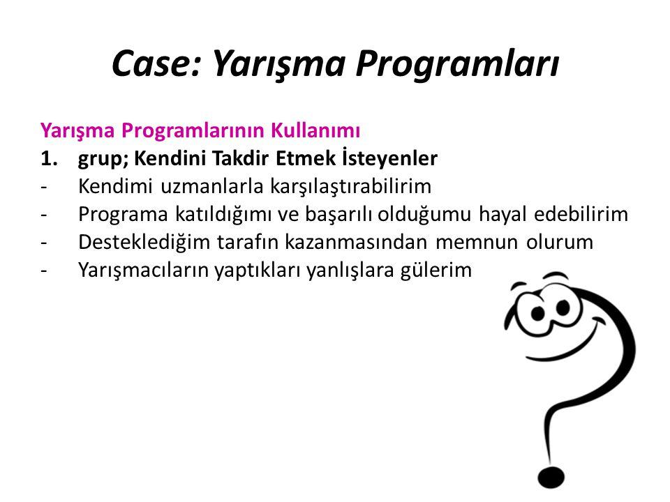 Case: Yarışma Programları
