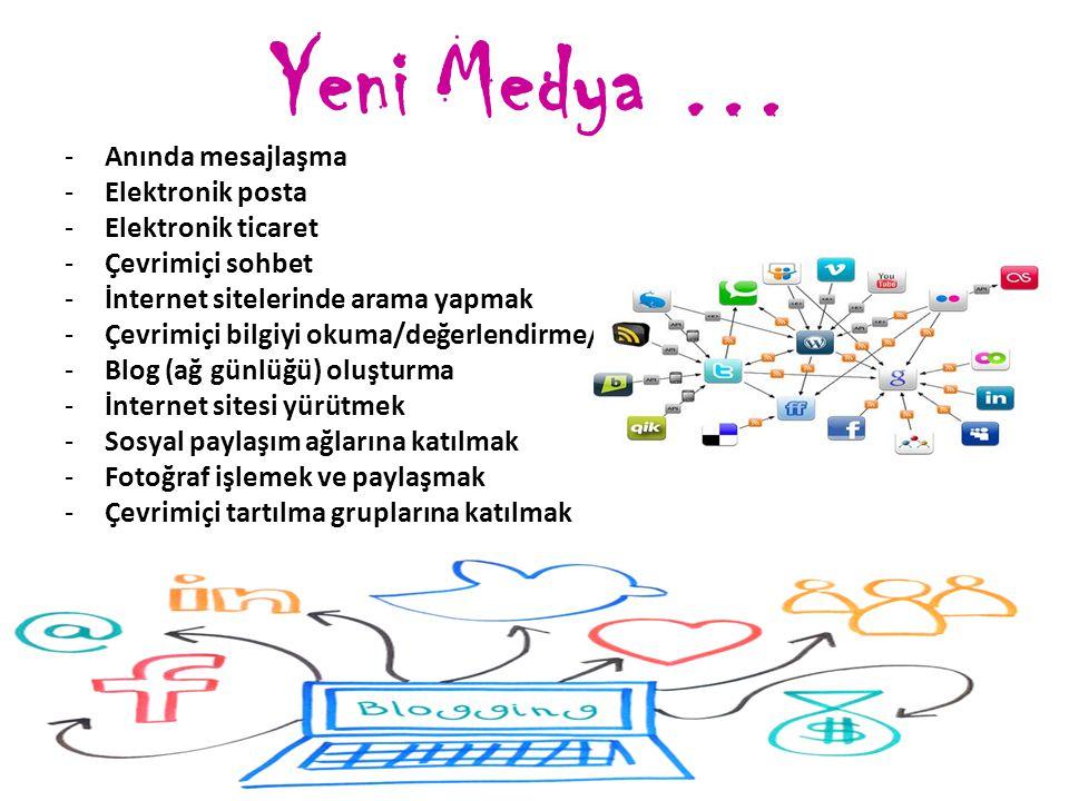 Yeni Medya … Anında mesajlaşma Elektronik posta Elektronik ticaret