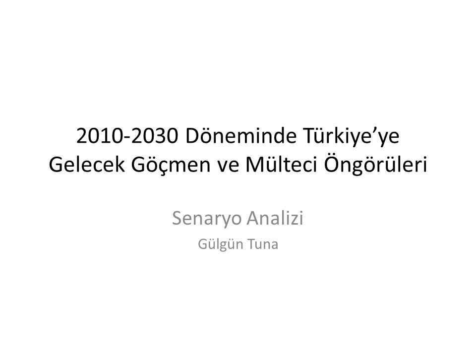 2010-2030 Döneminde Türkiye'ye Gelecek Göçmen ve Mülteci Öngörüleri
